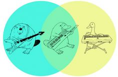 Keytar platypus = Brilliant.