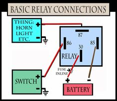 So you don't need to bring full current to the switch. Basic Electrical Wiring, Electrical Diagram, Electrical Projects, Electric Car Engine, Electric Cars, Basic Electronic Circuits, Car Audio Installation, Electronics Basics, Circuit Projects