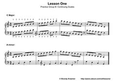 New to Piano? Start By Learning the C Major Scale: Continuing C Major Scales