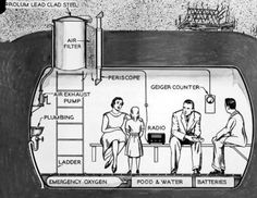 SHELTER: How Fallout Shelters Work -Published February 13, 2014