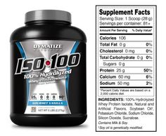 MyFitnessAndMuscle we have some of the Best Bodybuilding Supplements available categorized for you so you know where to find the type of supplement you are looking for.