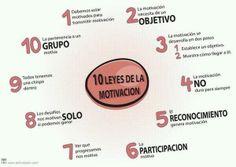 las 10 leyes