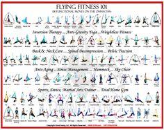Aerial Yoga Silk | Yoga | Aerial silks - a hobby of mine