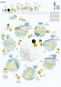 Graphic Architecture Porn – Famous Last Words Architecture Panel, Architecture Graphics, Architecture Drawings, Landscape Architecture, Architecture Design, Urban Design Diagram, Urban Design Plan, Design Presentation, Architecture Presentation Board