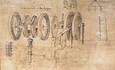 Leonardo Da Vinci's Inventions » The Inventions of the Greatest Mind that has ever walked the Earth