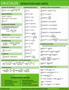 Calculus Derivatives and Limits Reference Sheet - Includes Chain Rule, Product Rule, Quotient Rule, Definition of Derivatives, and even the Mean Value Theorem. Great resources for those in Calculus 1 or even AP Calculus AB. Algebra, Ap Calculus, Limits Calculus, Math Sheets, Math Notes, Physics And Mathematics, Math Formulas, Math Help, Computer Science