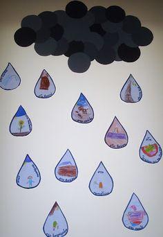 Η Νατα...Λίνα στο Νηπιαγωγείο: Νερό Weather Activities, Projects For Kids, Diy And Crafts, Kids Rugs, Education, Water, Blog, Schools, Water Cycle