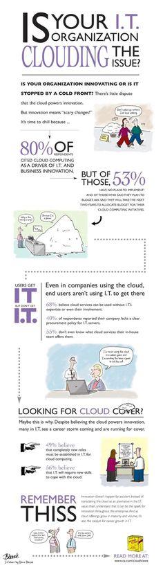 dave blazek cloud infotoon