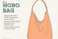 "alt""=Drawing of a hobo bag"""