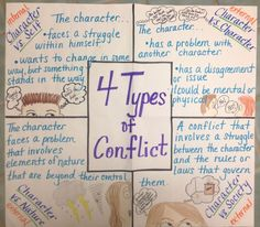 4 Types of Conflict anchor chart. Nice clear image if you want to recreate. 4th Grade Ela, 6th Grade Reading, Middle School Reading, 4th Grade Classroom, Classroom Ideas, Classroom Resources, Readers Workshop, Writing Workshop, Ela Anchor Charts