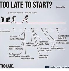 It's never too late to follow that dream...