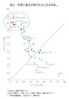 maita161116-chart02.jpg