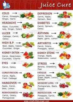 Juice Cures