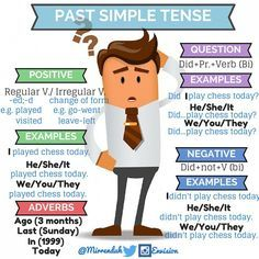 Didactic Past Simple English Grammar Tenses, English Grammar Worksheets, English Resources, English Tips, English Fun, English Class, English Lessons, Learn English, English Language Learning