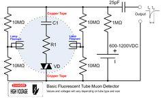 Prototype 2 - Detector using fluorescent tubes (improved still unstable) Fluorescent Tubes, Prototype 2, Fluorescent Lamp