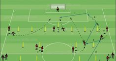 Soccer Drills 005: Attacking Variations in a 4:3:3 Playing System