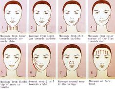 What You Should Know About Neck And Face Fat And How To Lose It