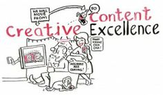 How do Videos Complement Content Marketing