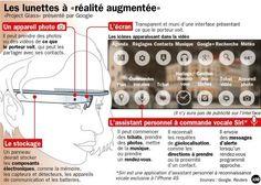 lunettes à réalité augmentée Mixer, Audio, Music Instruments, Movie Posters, Brickwork, Glasses, Technology, Music, Musical Instruments