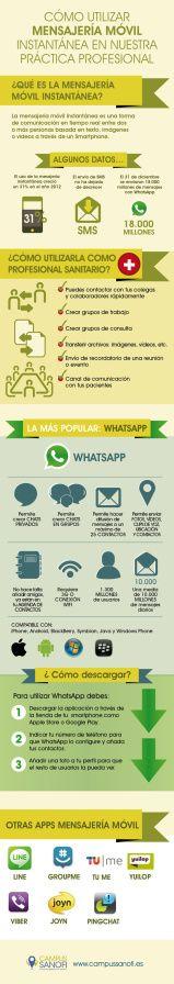 #infografia whatsapp en la practica profesional #salud20 #ehealth