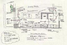 間取りのヒント「家事動線のいいキッチンレイアウト」 | いいひブログ - いいひ住まいの設計舎