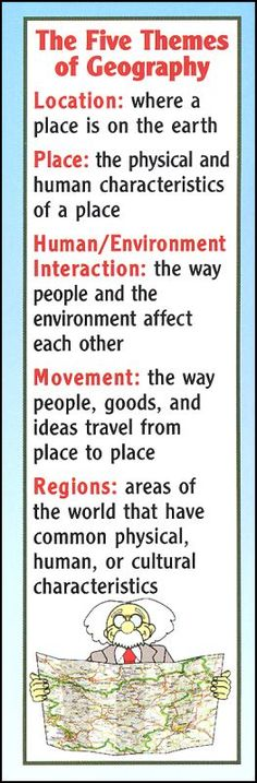 Five Themes of Geography & Hemispheres Bookmark. Here is a good reference to look at when you need to refresh your memory on the definitions of the 5 themes of geography. Middle School Geography, Geography Classroom, Teaching Geography, Teaching History, Geography Activities, 7th Grade Social Studies, Social Studies Classroom, Social Studies Activities, Teaching Social Studies