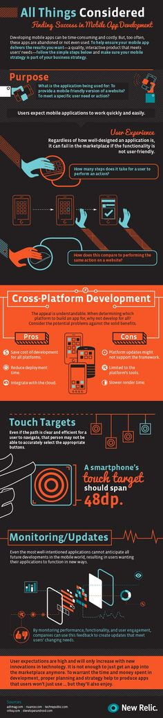 All Things Considered Fning Sucess in Mobile App Development. #Infographic