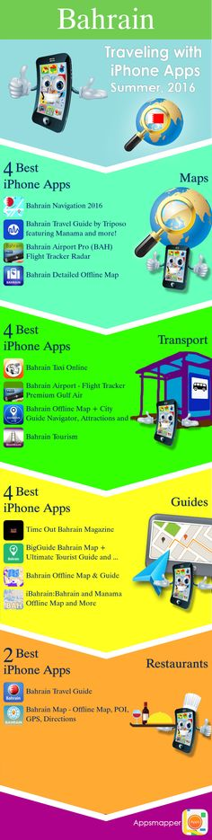 Bahrain iPhone apps: Travel Guides, Maps, Transportation, Biking, Museums, Parking, Sport and apps for Students.