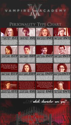 Have you ever heard of the Myers-Briggs Type Indicator? If you haven't, I provide some links. If you have, I make some predictions as to what personality types the characters in VAmpire Academy are... MBTI in YA: Vampire Academy by Richelle Mead - Which Character Are You?