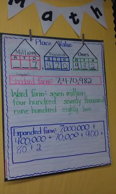 Place Value anchor chart.  Love the clothes pins to hang up the chart and love the math banner :)