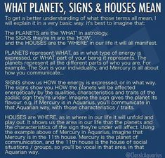 What Planets, Signs, and Houses Mean in Astrology Astrology Planets, Learn Astrology, Tarot Astrology, Astrology And Horoscopes, Astrology Numerology, Astrology Chart, Astrology Zodiac, Astrology Signs, Zodiac Signs