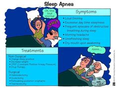 There are two types of sleep apnea. The most common kind is called obstructive sleep apnea. Central sleep apnea is the other kind, and it's less common. What Causes Sleep Apnea, Cure For Sleep Apnea, Sleep Apnea Treatment, Sleep Apnea Remedies, Anti Aging, Circadian Rhythm Sleep Disorder, Las Vegas, Home Remedies For Snoring, How To Stop Snoring