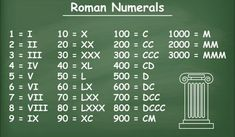 Roman numerals were the most popular system of representing numbers in Europe in the past. Roman Numerals Chart, Roman Numeral 1, Roman Numeral Numbers, Number Words Worksheets, Latina, Country School, Facts For Kids, Latin Words, Writing Numbers