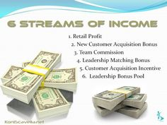 Earn money and help restore the youth of your customers!!   For more info, check out: http://www.willbeyouthful.jeunesseglobal.com/default.aspx