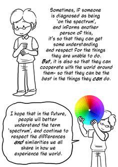 understanding the spectrum8