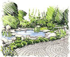 Zeichenwerk drawings and garden plans pinterest for Gartengestaltung 3d planer