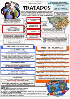 ENTENDEU DIREITO OU QUER QUE DESENHE ???: TRATADOS INTERNACIONAIS