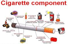 Chemicals in Cigarettes! Show this pic to those you love who don't realize what they are actually inhaling....all they are inhaling....it isn't just nicotine