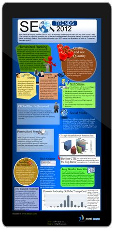 Infographics explaining the most important SEO trends in 2012 & 2013