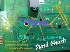 Free Software Download Sites, Sony Led, Electronics Basics, Electronic Circuit Projects, Samsung Tvs, Circuits, Usb, Tech, Technology