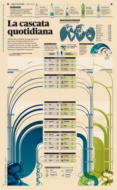 Infografía IL