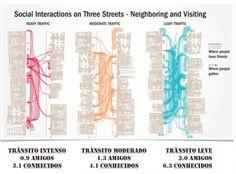 O que muda o mundo  –   Cidades Para Pessoas