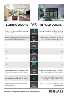 This infographic shows the difference between sliding doors vs. bifolding doors. Showing the key benefits of both.