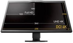 Novo artigo publicado no Geek360! Confira agora Os Melhores Monitores para Trabalho #Monitores Periféricos Comparativo Trabalho