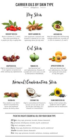 Oil for different skin types