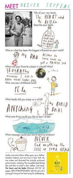 Children Illustration Book Inspiration Oliver Jeffers 60 New Ideas Oliver Jeffers, Cv Inspiration, Creative Cv, Author Studies, Drawing For Kids, Children Drawing, Children's Book Illustration, Book Design, New Books