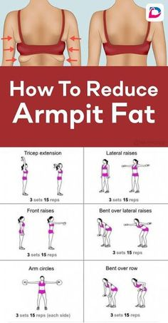 How To Get Rid Of Armpit Fat. 6 Actionable Steps – How to get rid of armpit fat. 6 actionable steps – rid of Fitness Workouts, Gewichtsverlust Motivation, Yoga Fitness, Body Workouts, Exercise Motivation, Thigh Workouts, Stomach Workouts, Lifting Workouts, Fitness Classes