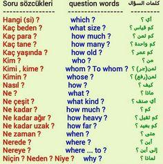 أدوات استفهام باللغة التركية Questions in Turkish
