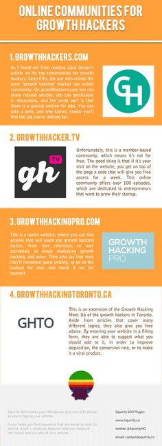 [INFOGRAPHIC] Online communities for growth hackers | Visual.ly // Stop marketing, start growing with growthority.com