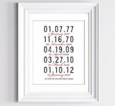 Superleuk idee om belangrijke datums in je leven weer te geven....
